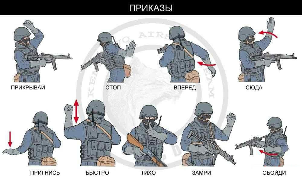 Жесты спецназа приказы